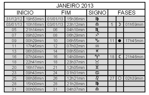 LFC 01-2013