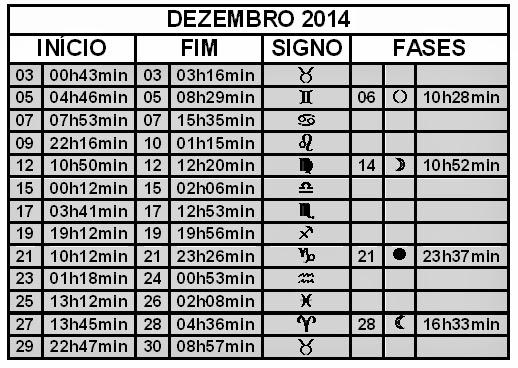 LFC 12-2014